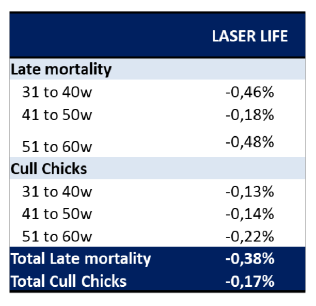 tabla_laser
