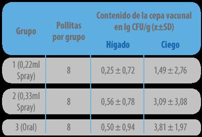 estudio1_tabla1